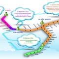 รถไฟฟ้าสายสีลม ส่วนต่อขยาย สถานีโพธินิมิตร-ตลาดพลู เปิดทดลองใช้ฟรี 5 ธ.ค. นี้