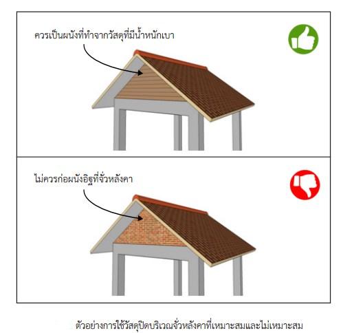 ก่ออิฐป้องกันแผ่นดินไหว2