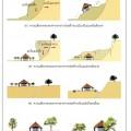 6 สิ่งที่ควรรู้ก่อนสร้างบ้านในพื้นที่เสี่ยงแผ่นดินไหว  สวัสดีครับผู้เขียนได้เจอหนังสือของกรมโยธาธิการเกี่ยวกับการสร้างอาคารขนาดเล็กในพื้นที่เสี่ยงแผ่นดินไหวซึ่งมีประโยชน์มากๆสำหรับเพื่อนเพื่อนที่อยู่ในพื้นที่เสี่ยงแผ่นดินไหวได้แก่หลายจังหวัดทางภาคเหนือ ภาคกลางบางส่วน และภาคใต้บางส่วนจริงๆแล้วผู้เขียนว่าไม่ว่าจะอยู่ในจังหวัดไหนในประเทศเราควรจะรู้ข้อมูลเบื้องต้นนี้ไว้ดีที่สุดผู้เขียนจึงสรุปมาง่ายๆ 6 ข้อ ที่ทุกๆคนควรรู้ก่อนที่จะสร้างบ้านหรืออาคารในที่เสียงแผ่นดินไหว